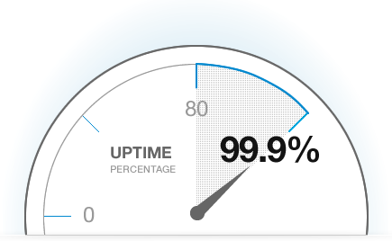 uptime-monitor1